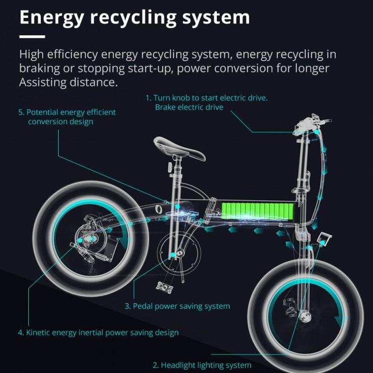 ADO A20F elektrinis dviratis Fat bike 500W sulankstomas baltas